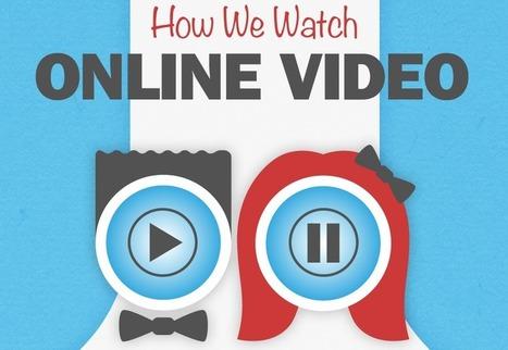 Comment consomme-t-on la vidéo sur la toile ? [infographie]   Autour de Mathias: Social Media, Storytelling & Audiovisual   Scoop.it