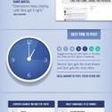 [Infographie] Comment augmenter votre engagement Facebook de 275% ? | Digital | Scoop.it
