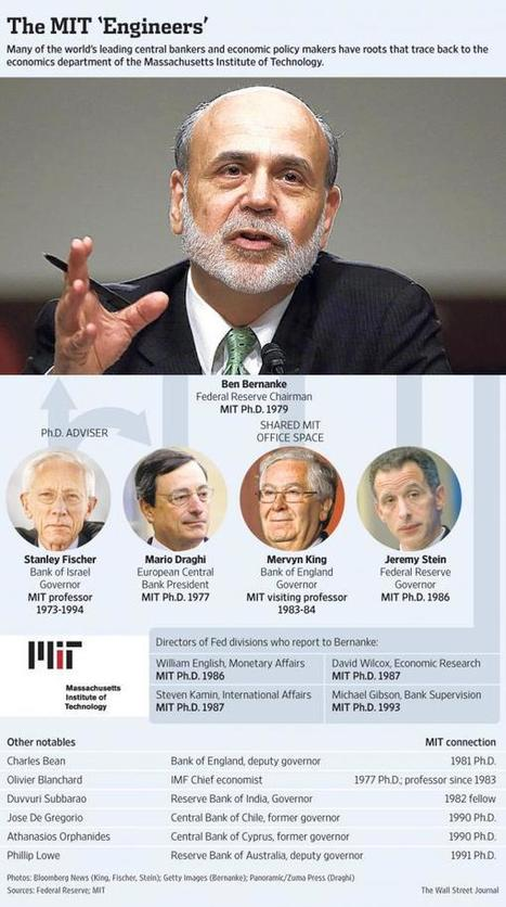 How A Handful Of Unsupervised MIT Economists Run The World | Hidden financial system | Scoop.it