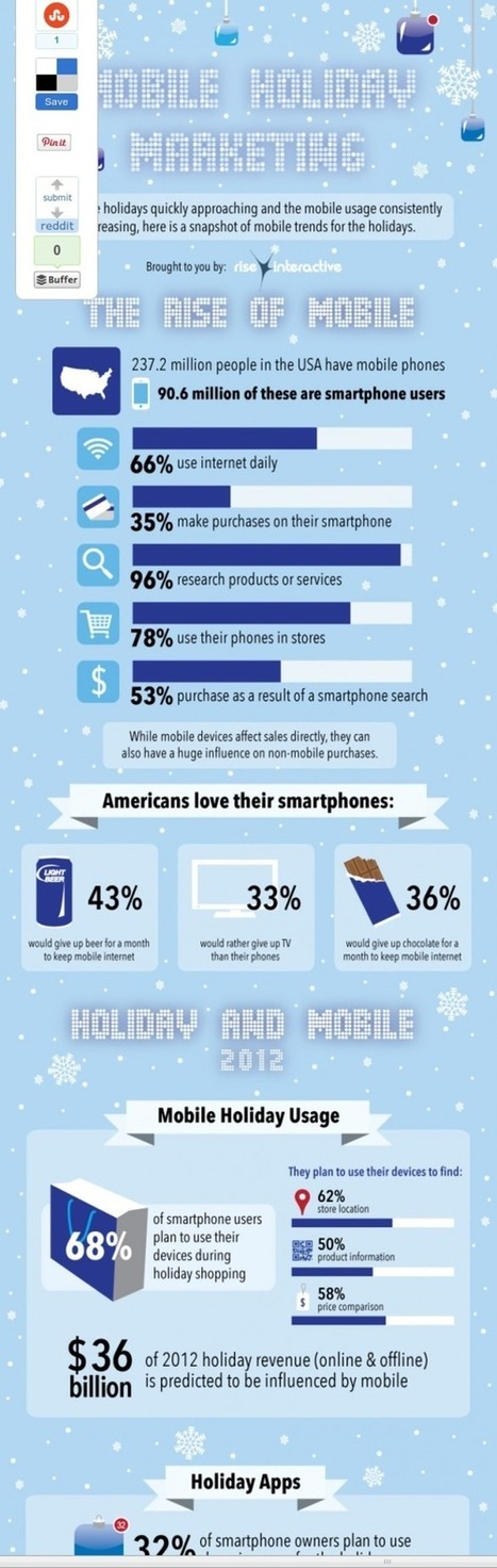 Mobile Marketing and sales trends for the Holidays | Emotion Marketing | Scoop.it