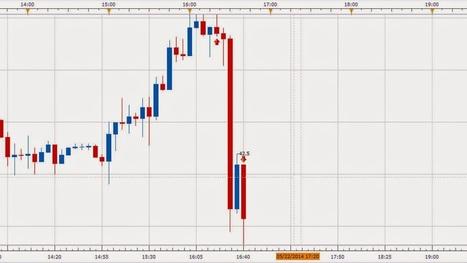 Forex Trading: Forex Trading | Forex 35 | Forex Trading | Scoop.it