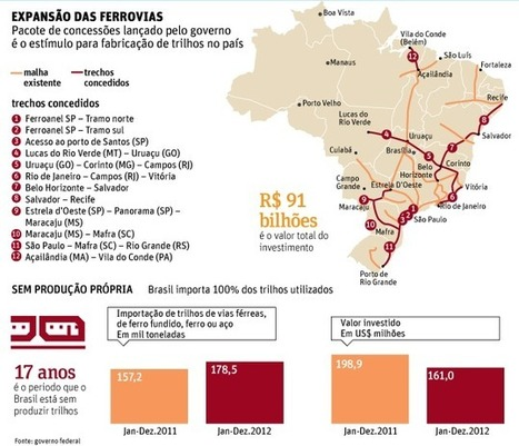 Brasil | Governo pressiona siderúrgicas para ter trilhos 'made in Brazil' | Rail and Metro News | Scoop.it