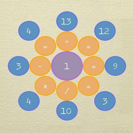 Math Rings | App Reviews | Scoop.it