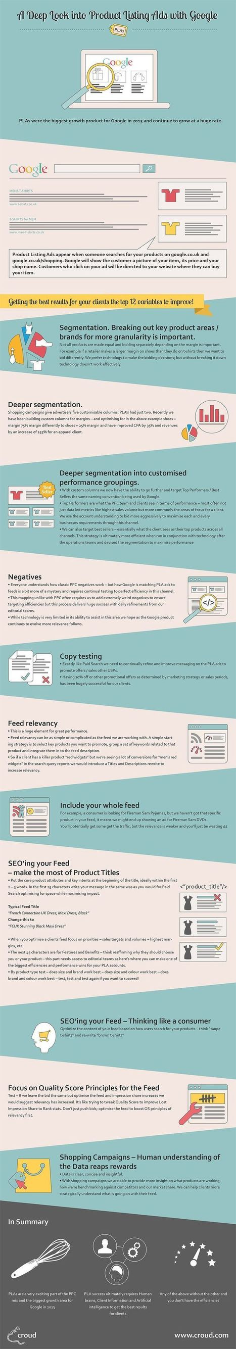 A Deep Look into Product Listing Ads with Google #infographic | Adwords Campaign Optimization | Scoop.it