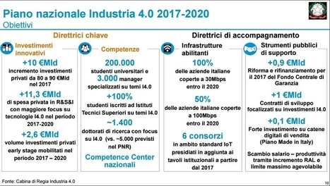 Industry 4.0: salvare l'Italia è possibile (ma serve un passo in più) | Social Business and Digital Transformation | Scoop.it