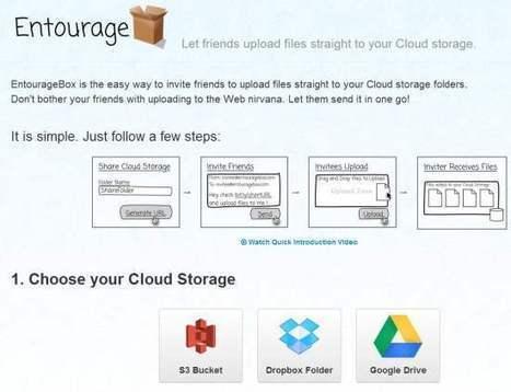 Permettre à des contacts de vous envoyez des fichiers dans le cloud, Entourage | Les Infos de Ballajack | Famille-joelgrave | Scoop.it