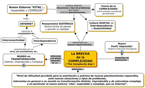 ¿Qué entendemos por 'La Brecha de la Complejidad?. | Edumorfosis.it | Scoop.it