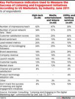 Les critères d'évaluation d'une présence sur les médias sociaux - Rexent, media social de proximité | The Little Review | Scoop.it