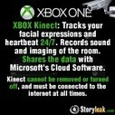 Should You be Worried About Xbox One Surveillance Following NSA Leak? | Trending News Stories | Scoop.it