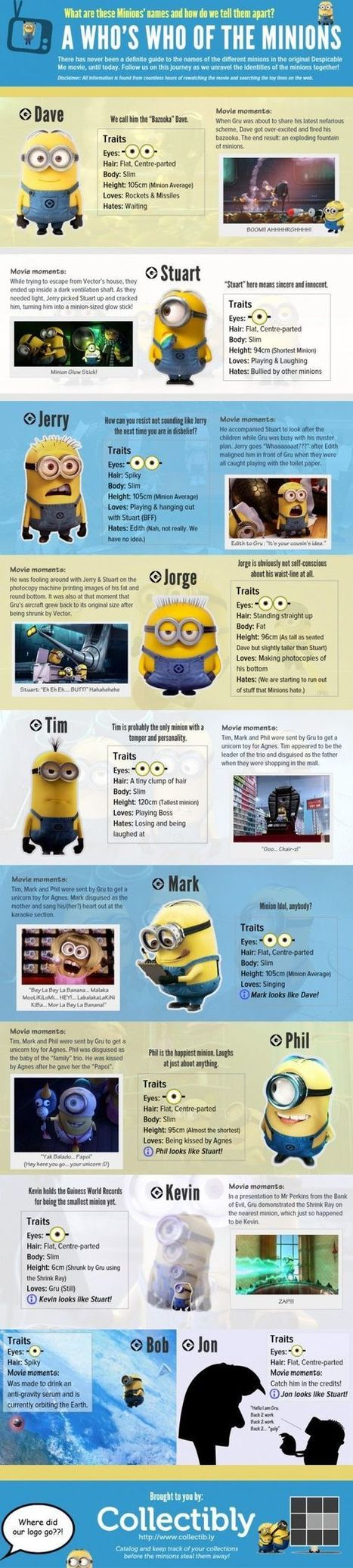 A Who's who of the minions | Amazing Infographs | Scoop.it