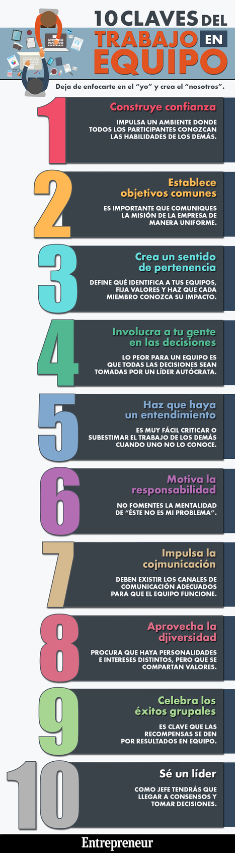 10 claves del trabajo en equipo | Educación Virtual UNET | Scoop.it
