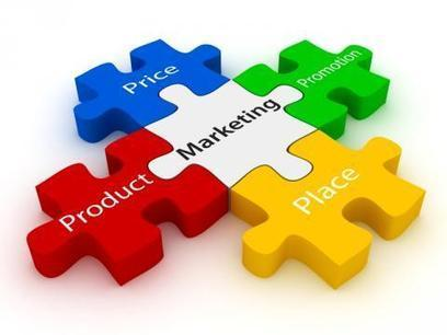 Tips to Creating An Effective Marketing Plan | Health-Beauty-Diet | Scoop.it
