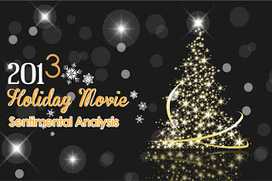 Actionable Insights Beyond Monitoring: 4 Simple Reasons Why Film Industry Should Use Sentiment Analysis? | Social Media Analytics | Scoop.it