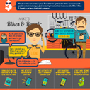 Da lead a customer | INFOGRAPHICS | Scoop.it