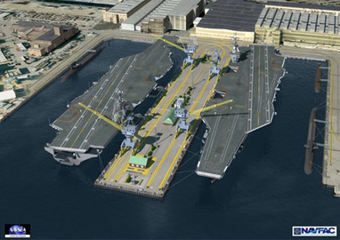 BIM Use in New Aircraft Carrier Pier and Bulkhead Rehabilitation Design | BIM WORLD | Scoop.it