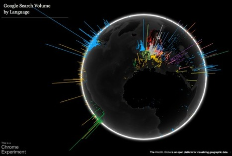 A Globe of Searches | Business Communication 2.0: Social Media and Digital Communication | Scoop.it
