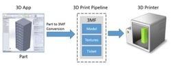 Superbe vidéo d'impression 3D avec une imprimante Cube 2 ! | Co-création, une révolution ? | Scoop.it