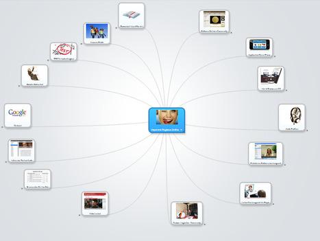 Mappa dei Migliori Tool per Imparare l'Inglese OnLine | Imparare l'Inglese OnLine | Scoop.it