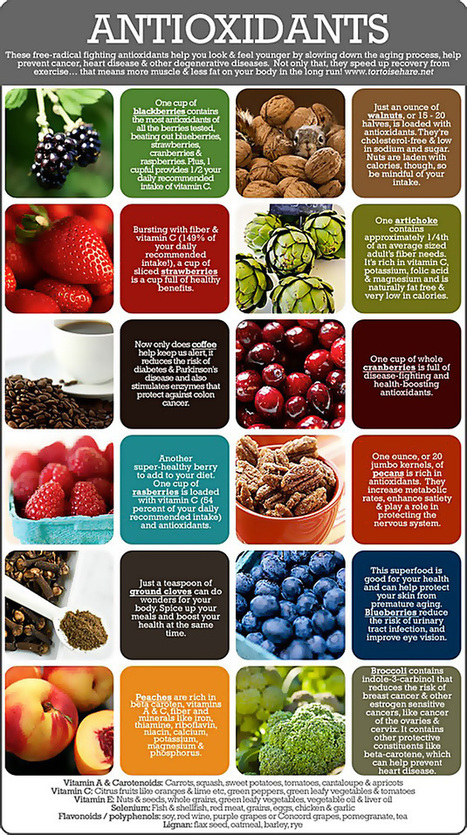 Another Antioxidants Infographic | Healthy Whole Foods | Scoop.it
