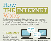 How The Internet Works [Infographic] | inspirationfeed.com | Tracking Transmedia | Scoop.it