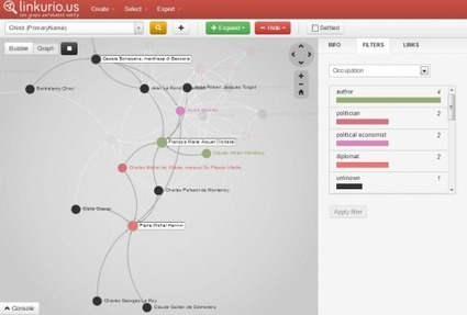 Linkurious: Visualize Graph Data Easily | EEDSP | Scoop.it
