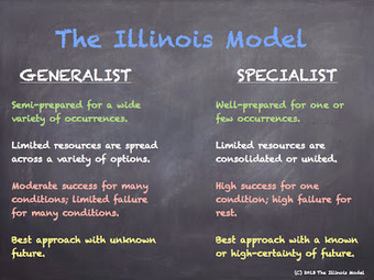 The Illinois Model: The Doctor in SWAT School (and What His Performance Says About Police Culture) | Manage your Manager | Scoop.it