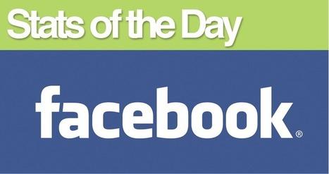 La puissance des médias sociaux en quelques chiffres! | Medias Sociaux : Analyses et comportements | Scoop.it
