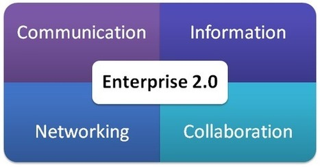 The 4 main Elements of Enterprise 2.0 | Collective Intelligence & Distance Learning | Scoop.it