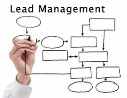 Lead management - tendenze e social media marketing nel settore ...   Digital and Music Life   Scoop.it