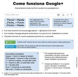 Simon Laustsen - Google+ Cheat sheets in several languages! | GooglePlus Expertise | Scoop.it
