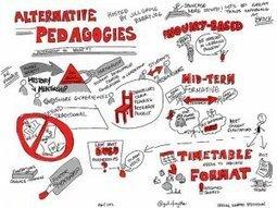 Méthodes et modèles pédagogiques - Educavox | E-pedagogie, apprentissages en numérique | Scoop.it