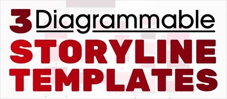 3 Diagrammable Storyline Templates - eLearning Brothers | eLearning Templates | Scoop.it