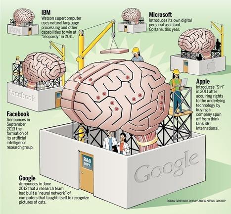 Replicating the Human Brain… Better Be Careful   Teacher is Studing   Scoop.it