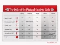 Pinterest Analytics: How To Choose The Right Tools AndMetrics | Pinterest | Scoop.it