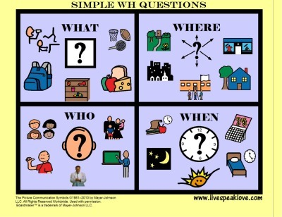 Free WH Question Visual! | wh questions | Scoop.it