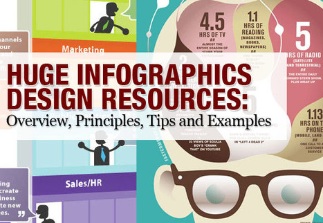 Huge Infographics Design Resources: Overview, Principles, Tips and Examples | Onextrapixel - Showcasing Web Treats Without A Hitch | Learning with Infographs | Scoop.it