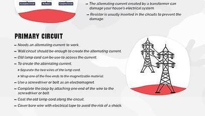 How to Make a Custom Electrical Transformer   Abbott Technologies   Scoop.it