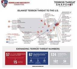 US Facing Highest Islamic Terror Threat Since 9/11 | Restore America | Scoop.it
