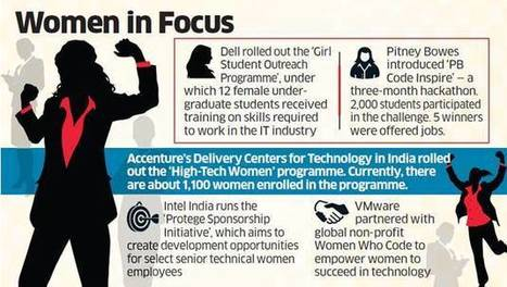 Companies like Dell, Accenture and Intel introduce initiatives for women in tech roles   Womenabling News   Scoop.it