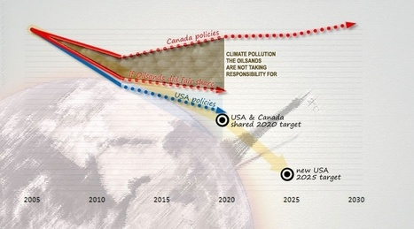 Canada's climate success within reach if the tar sands do their fair share | #Sustainability | Scoop.it