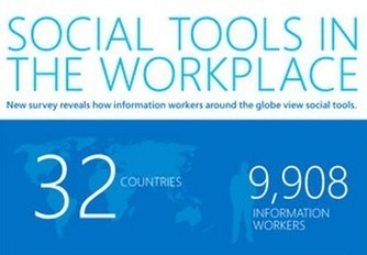Nearly half of employees report social tools at work increases productivity [INFOGRAPHIC] | World of Meaningful Infograph | Scoop.it