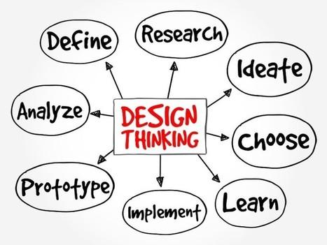 Creatividad y Diseño, la tendencia de negocios para 2016 | Paco Prieto | Scoop.it