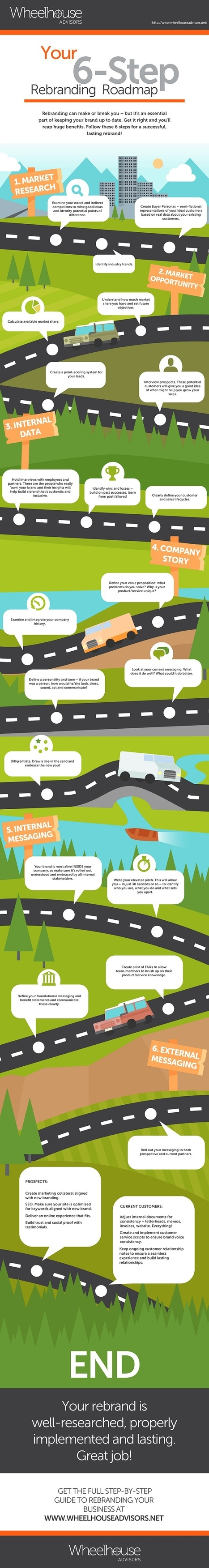 Your Six-Step Road Map to Rebranding [Infographic] | Integrated Brand Communications | Scoop.it