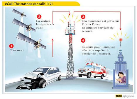 Un mouchard dans nos voitures dès 2015 | 16s3d: Bestioles, opinions & pétitions | Scoop.it