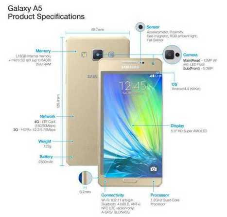 Samsung Announces Galaxy A5 and A3, Too Familiar with iPhone 5 | Technology News | Scoop.it