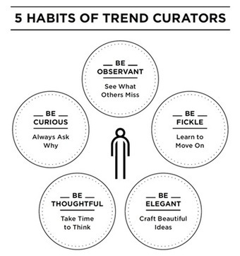 These Five Essential Habits of Curators Will Make You a Smarter Marketer | Share Some Love Today | Scoop.it