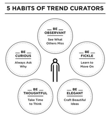 These Five Essential Habits of Curators Will Make You a Smarter Marketer   Business in a Social Media World   Scoop.it