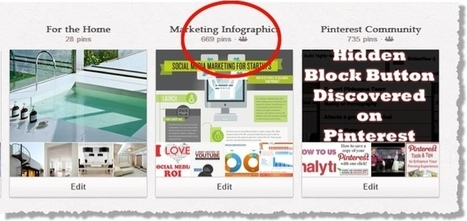 How To Use Pinterest's Group Boards To Get More Exposure For Your Business | Jeffbullas's Blog | Understanding Social Media | Scoop.it