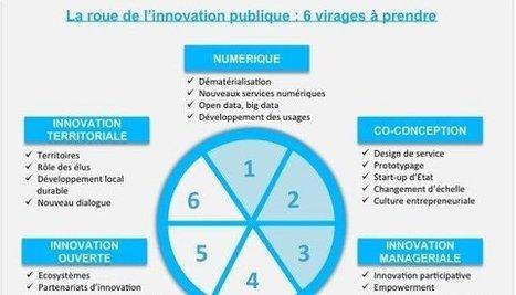Innovation dans le secteur public : 6 virages à prendre pour une administration du 21e siècle (Partie 1) | usages du numérique | Scoop.it