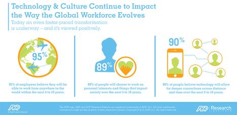 The evolution of Global Workforce | HRintech  - - -  HR Innovation & Technology | Scoop.it
